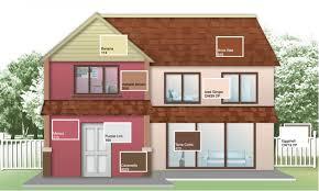 Các vị trí sơn nhà